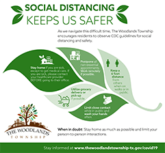 Social Distancing Infographic web