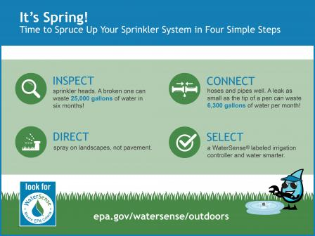 sprinkler_spruce-up_infographic_current